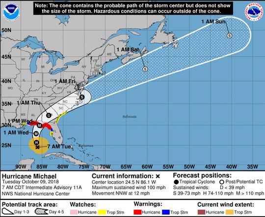 Probable path of Hurricane Michael