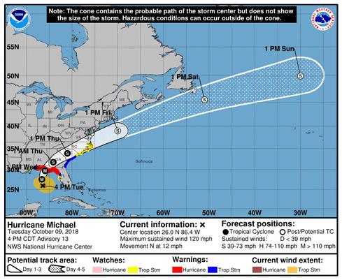 Hurricane Michael Update 5 p.m.