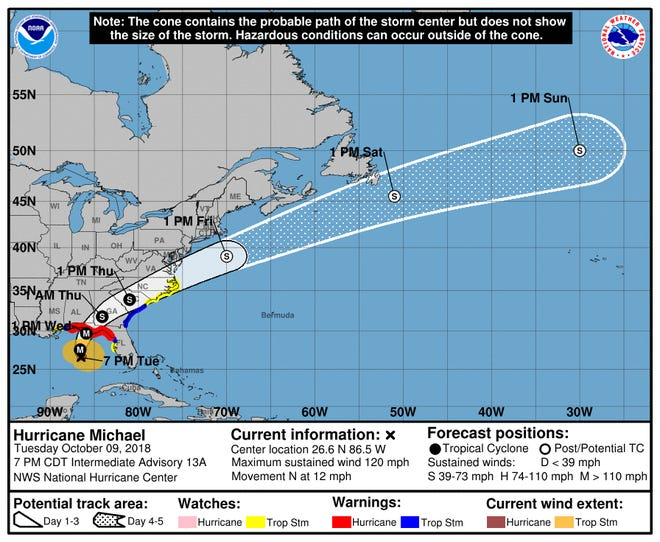 The National Hurricane Center's projected path for Hurricane Michael as of 8 p.m. EST on Tuesday, Oct. 9, 2018.