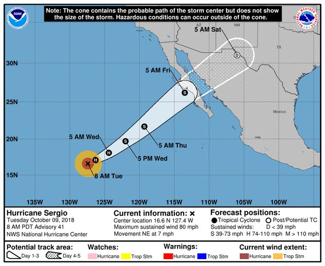 The probably path of the cone of Hurricane Sergio on Oct. 9, 2018.