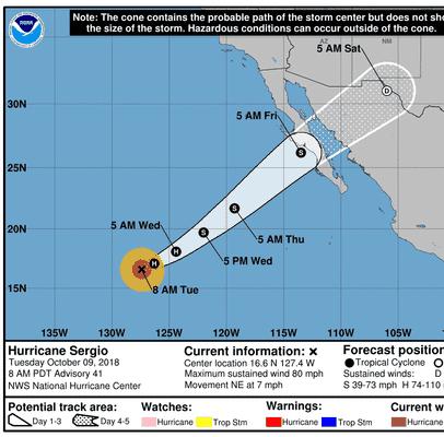 ¿El huracán Sergio se dirige hacia Arizona?