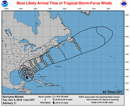 Most likely time tropical storm-force winds will arrive in North Florida.