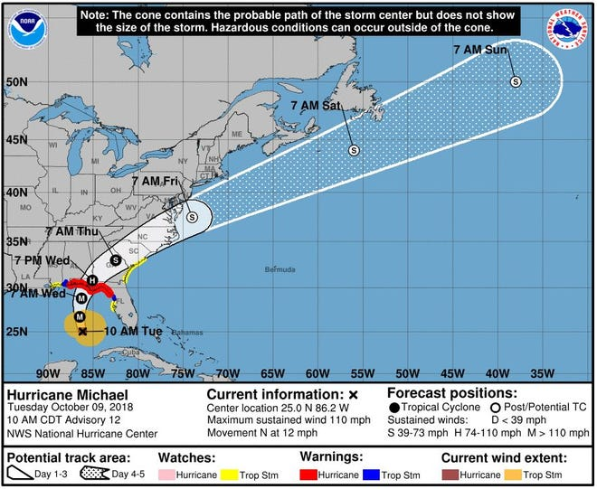 National Hurricane Center's latest Hurricane Michael path projection.