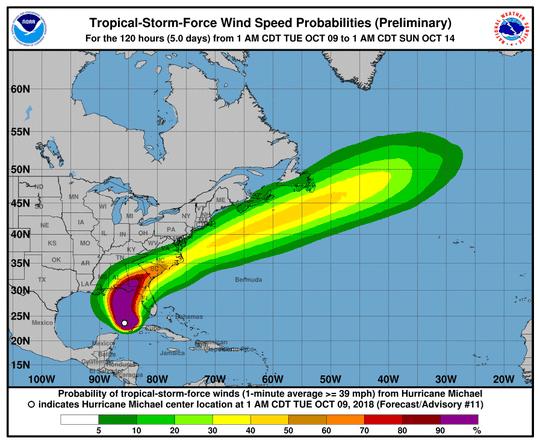 Wind Speed probabilities for Hurricane Michael