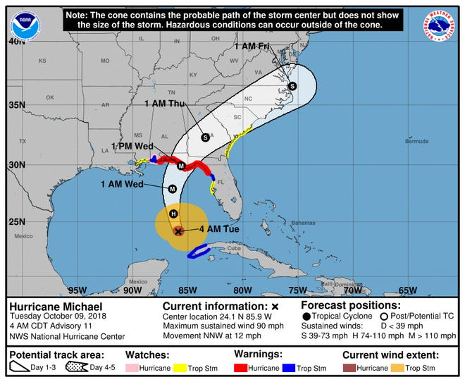 The official 4 a.m. Tuesday track for Hurricane Michael