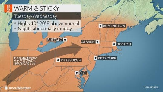 The Lower Hudson Valley should be warmer than usual on Tuesday, Wednesday and Thursday.