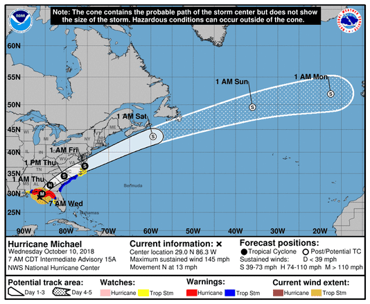Hurricane Michael Path