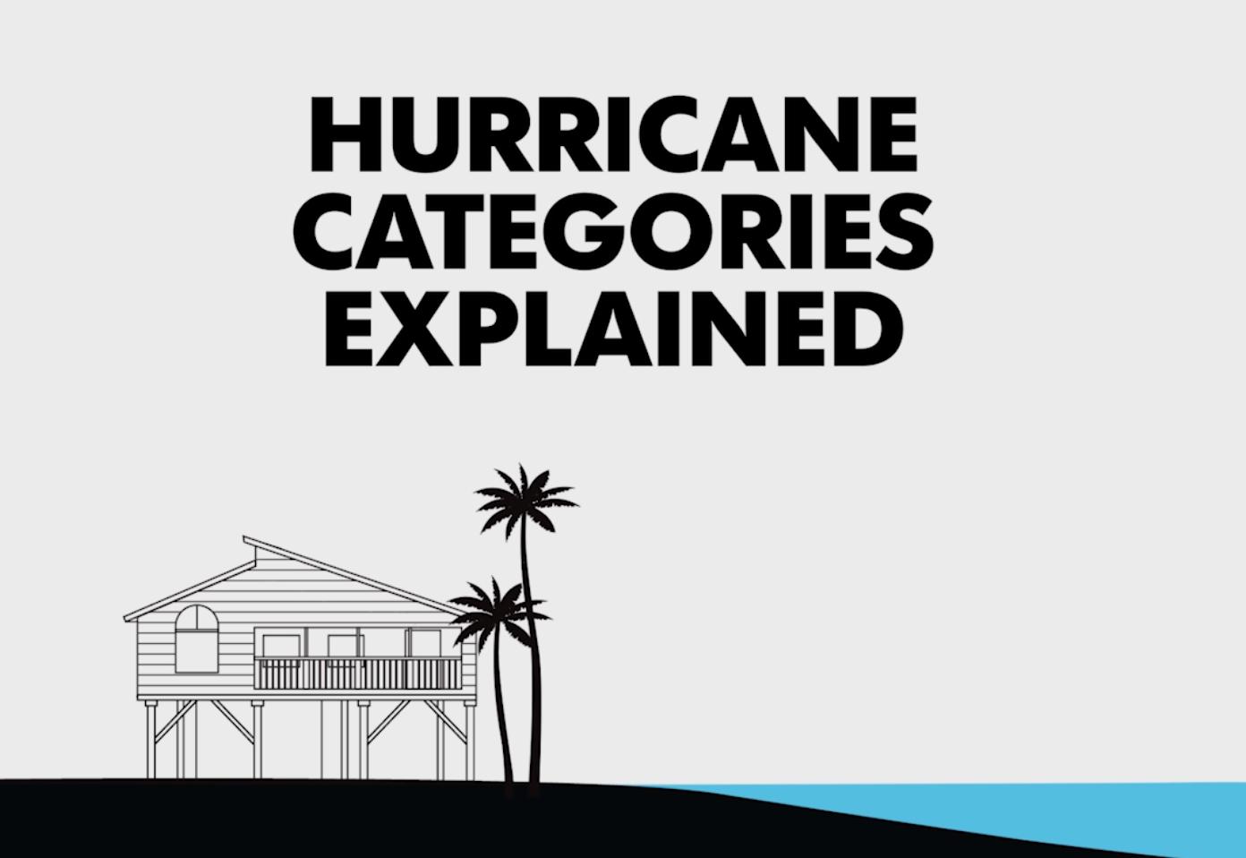Video: Hurricane categories explained
