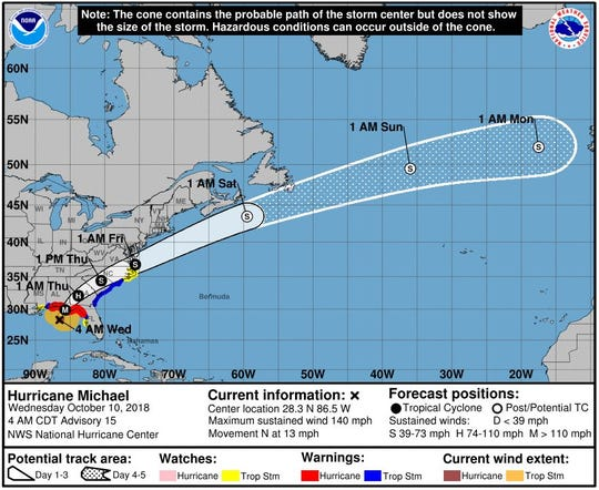 The projected path of Hurricane Michael as of 5 a.m. ET Wednesday.