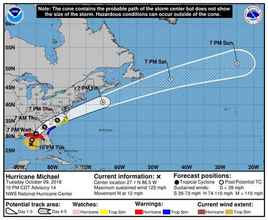 Projected path of Hurricane Michael as of 11 p.m. Tuesday, Oct. 9, 2018.