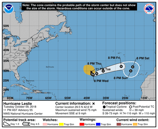 Projected path of Hurricane Leslie as of 11 p.m. Oct. 9, 2018.