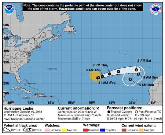 Hurricane Leslie 11 a.m. Oct. 10, 2018