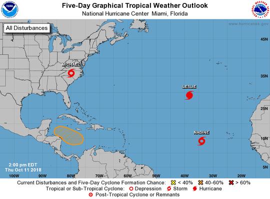 Disturbance In Caribbean Chances For Development Tropical Storm