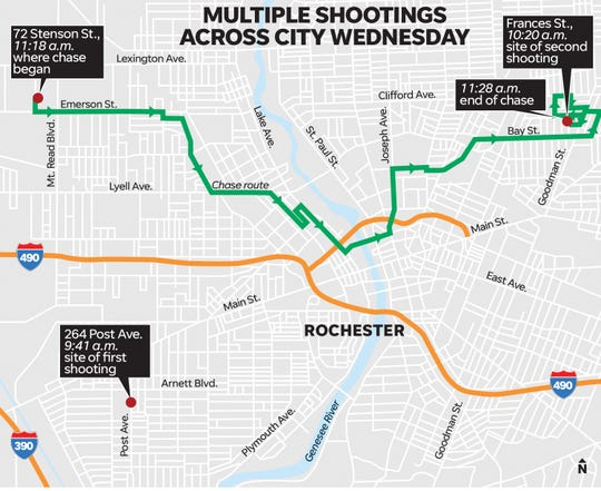 This map illustrates the various scenes tied to the shootings and the chase route through Rochester.