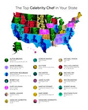 These are the top celebrity chefs in each state.