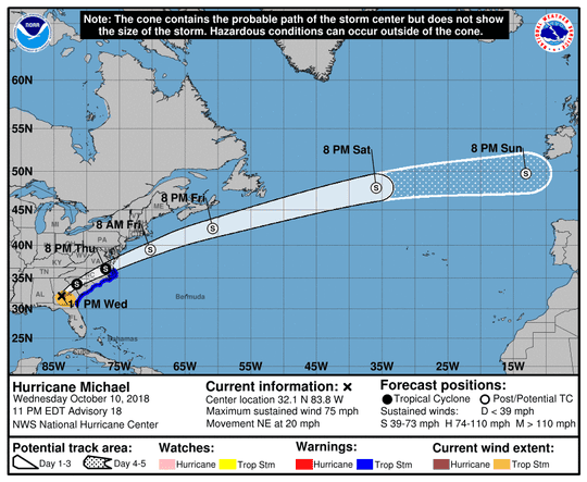 Projected path of Hurricane Michael as of 11 p.m. Wednesday, Oct. 10, 2018.