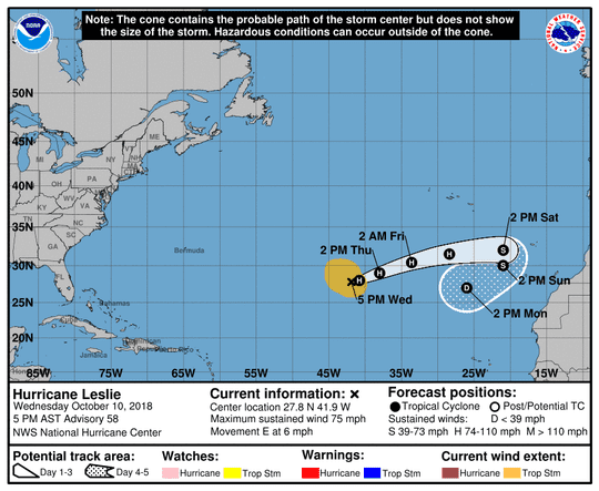 Projected path of Hurricane Leslie as of 11 p.m. Wednesday, Oct. 10, 2018.