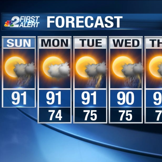 Southwest Florida weather forecast: Humidity returns with near record warmth
