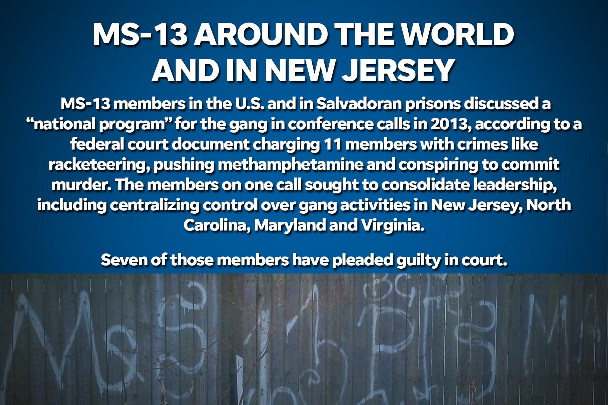 MS-13 organization reaches around the world.