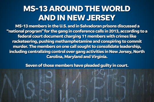 MS-13 organization reaches around the world.