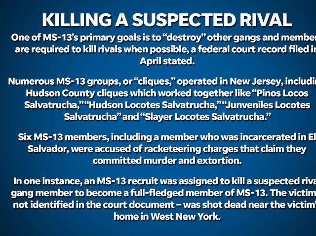 MS-13 is next door: Gang infects NJ communities with murder, drugs