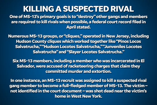 The case against the six accused MS-13 members is still pending in federal court.