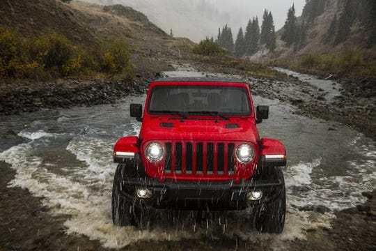 Fiat Chrysler Automobiles rode its Jeep and Ram brands to a profitable 2018.
