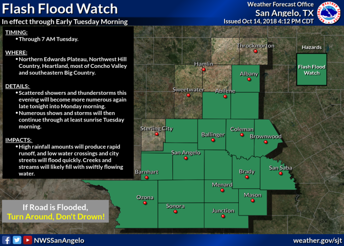 Flash flood watch in effect for San Angelo area