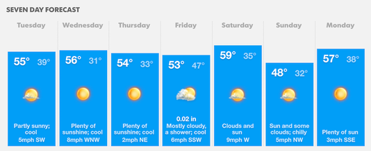 Cincinnati Ohio Weather Forecast Radar Hourly Forecast And 7 Day Forecast Cincinnati Com