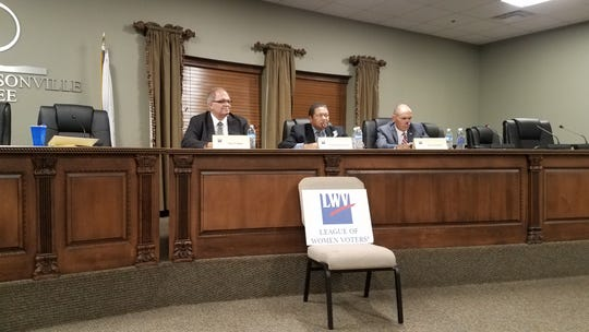 Hendersonville Ward 3 candidates for the two-year unexpired term Paul Frisbee, Charles Alexander and Russ Edwards shared their views at the alderman forum held by League of Women Voters Hendersonville Oct. 15, 2018.
