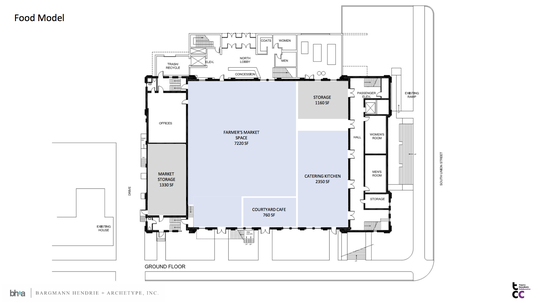 Food is emphasized in one of three proposed ground floor plans for the rehabilitation of Memorial Auditorium, presented by CEDO at a public meeting Oct. 11, 2018.