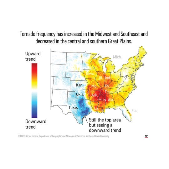 A new study finds that tornado activity is generally shifting eastward.