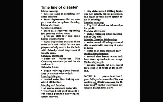 Timeline of events during Fairview's 1995 water shortage.