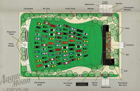 An aerial rendering for August Moon Drive-In, a concept planned for Pigeon Forge and Nashville.