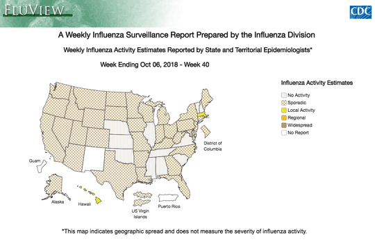 Weekly influenza surveillance report for week ending Oct. 6, 2018 from the influenza division of the Centers for Disease Control and Prevention.