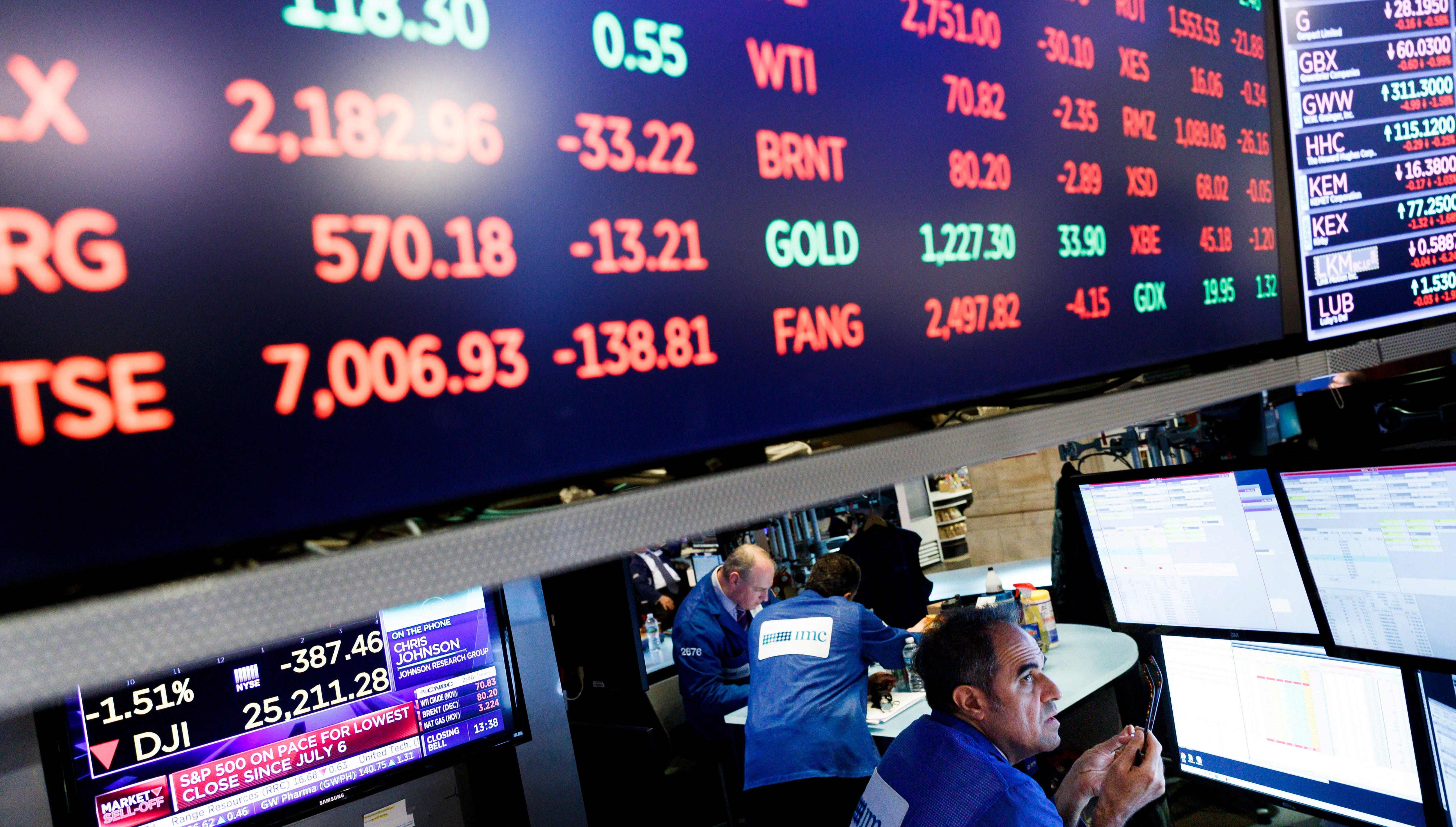 Stock market warning flags: potential trouble spots to watch