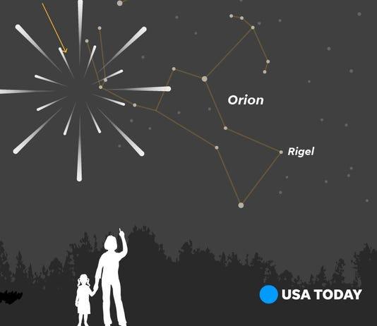 Orionid2