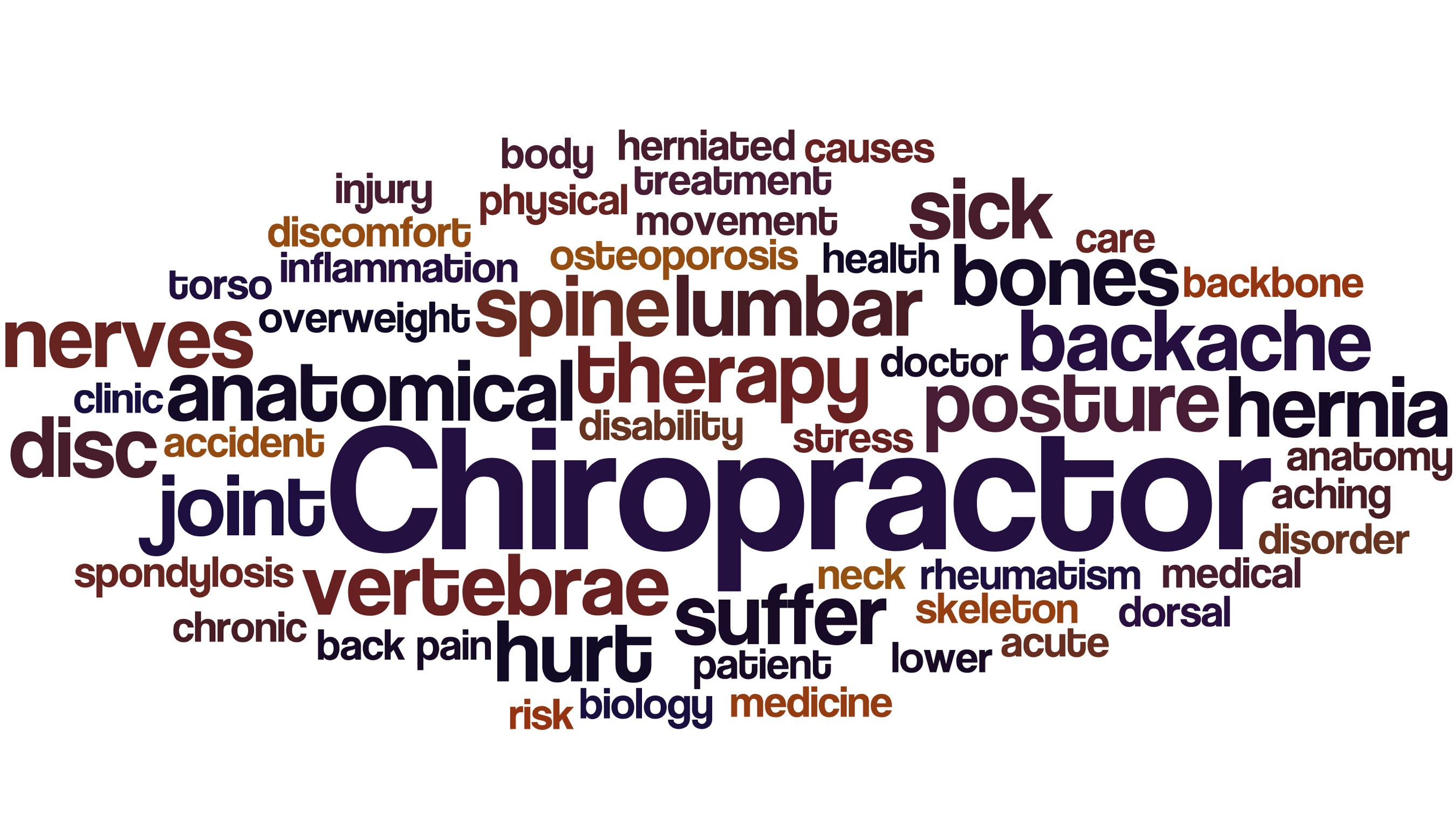 Chiropractic Care at UHS