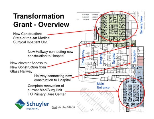 Transformation Grant Overview