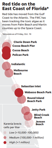 Areas of red tide affecting beaches.