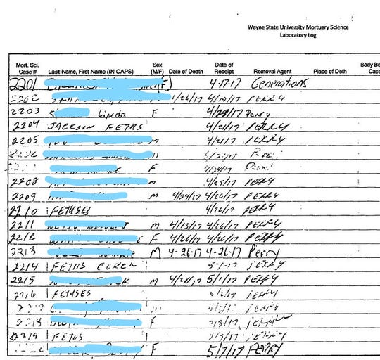 """Entries in Wayne State University Mortuary Science morgue log books are marked """"fetus"""" or """"fetuses"""" without the required identifying information like name and death date. The unidentified remains were dropped off at the morgue by Perry Funeral Home, which is the subject of a police investigation."""