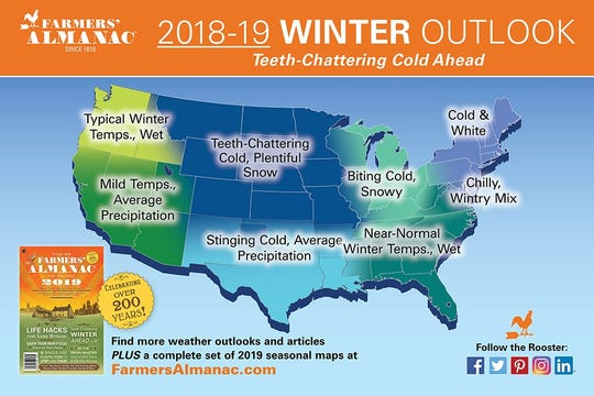 Winter forecast from the Farmers' Almanac
