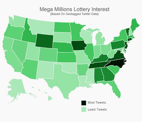 Mega Millions Twitter talk