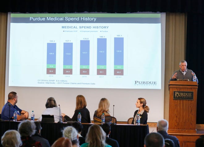 Bill Sullivan, treasurer and chief financial officer for Purdue, reviews facts about medical plans and overall medical costs during a town hall meeting about changes to the healthcare benefits for university employees Wednesday, October 24, 2018, at the Purdue Memorial Union. Sullivan said savings realized from changes to healthcare benefits could be put into other endeavors, such as wages.
