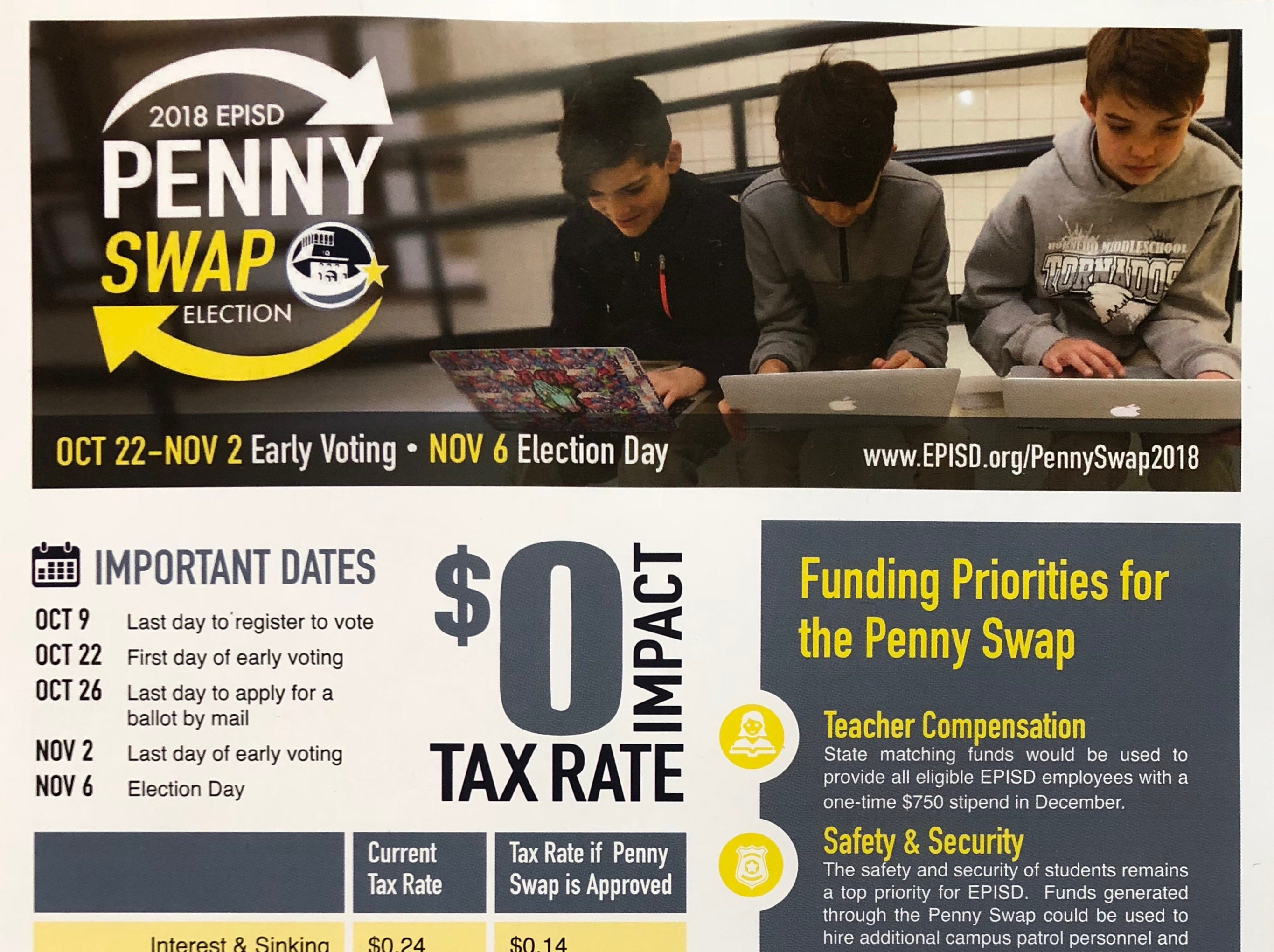 3 El Paso County school districts to get $11.3M extra from Texas after penny swap election