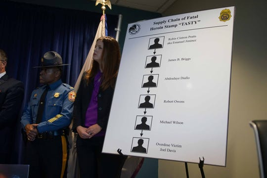 """A chart breaks down the chain of fatal heroin stamp """"Tasty"""", showing how it was obtained by 28 year-old Joel Davis killing him last year."""
