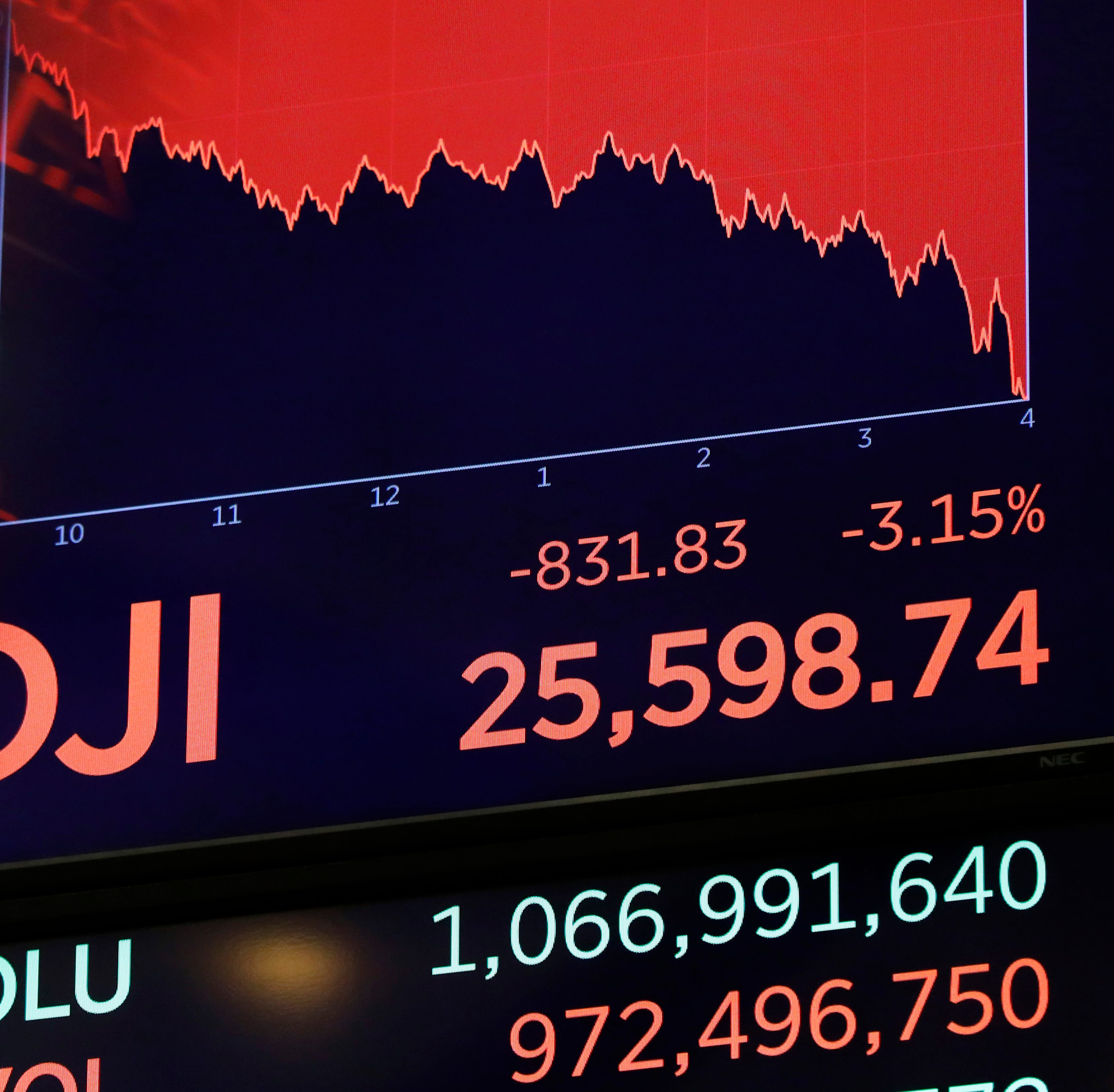 DowDuPont leads tumble of Delaware companies on stock market