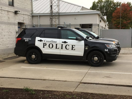crestline-police #stock