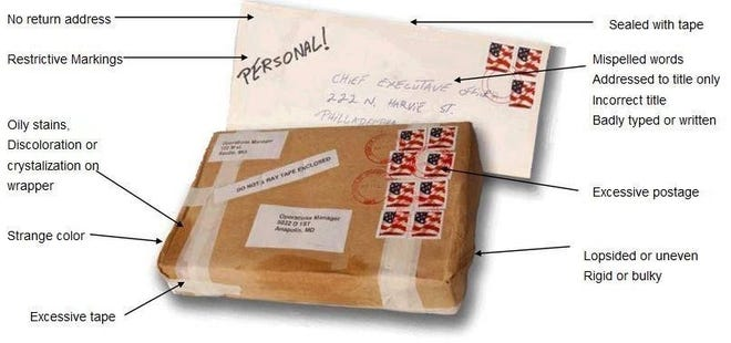 What to look for in a suspicious package