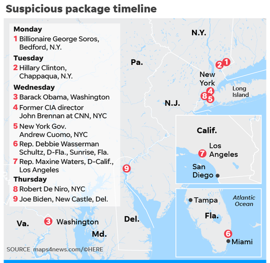 A timeline of the nine suspicious packages found.